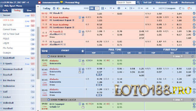 Bảng tỷ lệ cược tại Thể thao BBIN Loto188 hấp dẫn